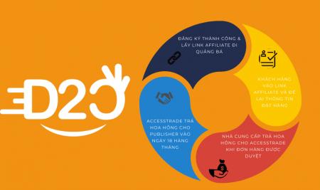 Accesstrade D2C là gì ? Hướng dẫn kiếm tiền với Accesstrade D2C cho người mới